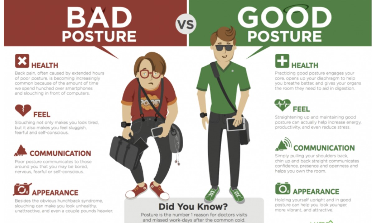 BAD POSTURE vs. GOOD POSTURE